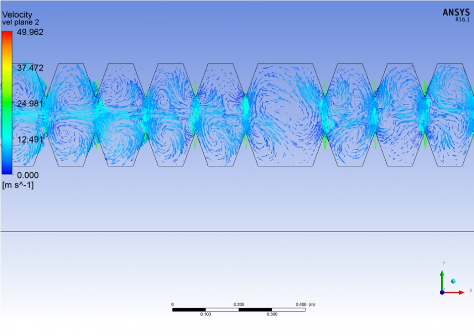Studio Tecnico Cavina Fluid-Dynamic Analysis